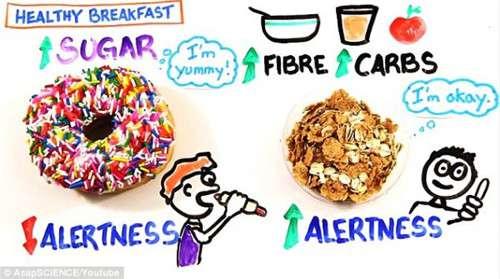 太困了早上起不来怎么办 7种方法唤醒你的身体